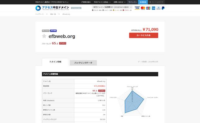 当サイト(アクセスSEO対策)のドメインがアクセス中古ドメインで販売されていた際の画面キャプチャ