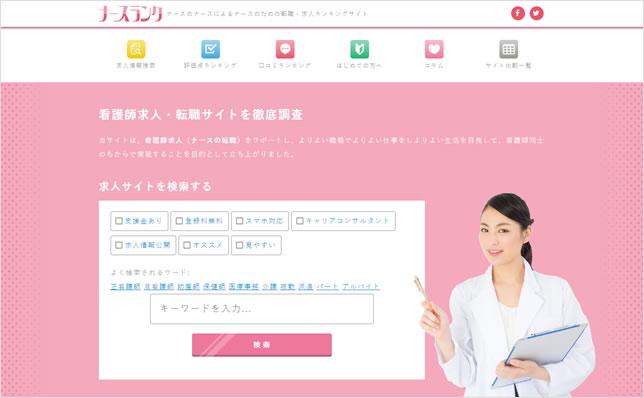 下北沢駅(京王井の頭線)の看護師の求人・転職情報 …