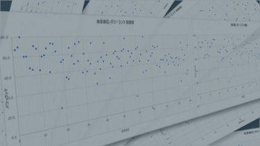 Googleコアアルゴリズムアップデート前後のパワーランク状況を調査 ~ミドル・スモールキーワードのドメインパワーが評価傾向~